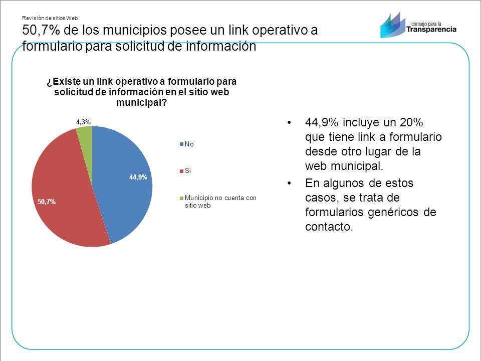 Revisión de sitios Web 50,7% de los municipios posee un link operativo a formulario para solicitud de información 44,9% incluye un 20% que tiene link a formulario desde otro lugar de la web municipal.
