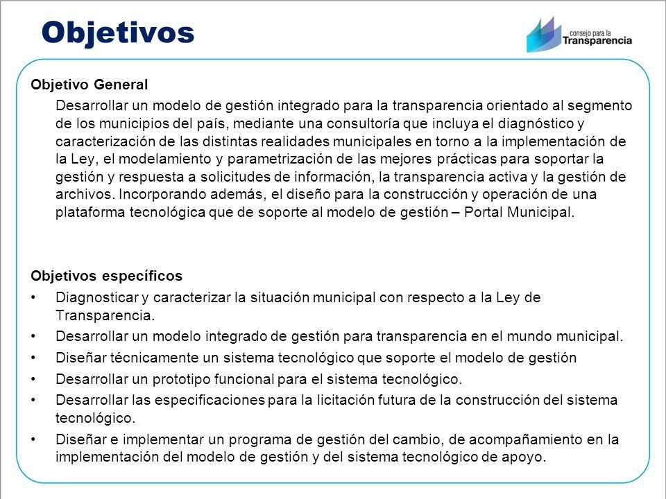Objetivos Objetivo General Desarrollar un modelo de gestión integrado para la transparencia orientado al segmento de los municipios del país, mediante