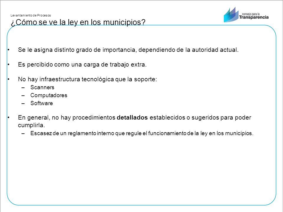 Levantamiento de Procesos ¿Cómo se ve la ley en los municipios? Se le asigna distinto grado de importancia, dependiendo de la autoridad actual. Es per