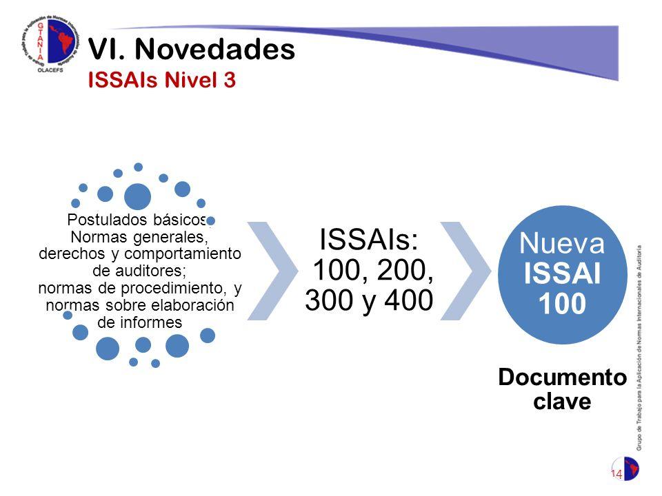 14 Postulados básicos; Normas generales, derechos y comportamiento de auditores; normas de procedimiento, y normas sobre elaboración de informes ISSAIs: 100, 200, 300 y 400 Nueva ISSAI 100 Documento clave VI.