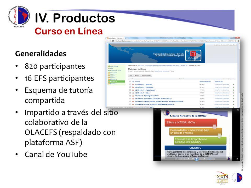 IV. Productos Curso en Línea Generalidades 820 participantes 16 EFS participantes Esquema de tutoría compartida Impartido a través del sitio colaborat