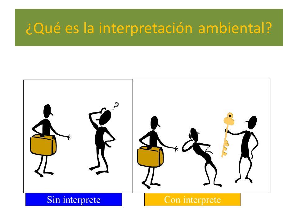 ¿Qué es la interpretación ambiental? Sin interpreteCon interprete