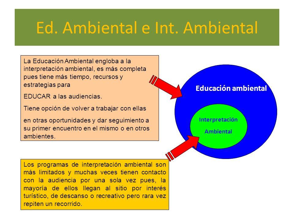 Ed. Ambiental e Int. Ambiental Educación ambiental Interpretación Ambiental La Educación Ambiental engloba a la interpretación ambiental, es más compl