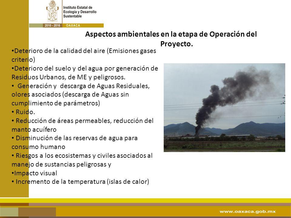 Aspectos ambientales en la etapa de Operación del Proyecto. Deterioro de la calidad del aire (Emisiones gases criterio) Deterioro del suelo y del agua