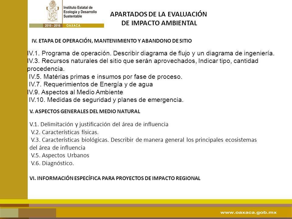 APARTADOS DE LA EVALUACIÓN DE IMPACTO AMBIENTAL IV. ETAPA DE OPERACIÓN, MANTENIMIENTO Y ABANDONO DE SITIO IV.1. Programa de operación. Describir diagr