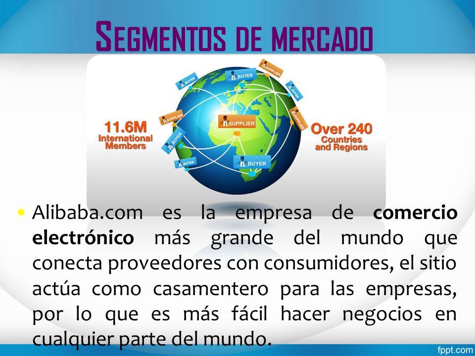 S EGMENTOS DE MERCADO Alibaba.com es la empresa de comercio electrónico más grande del mundo que conecta proveedores con consumidores, el sitio actúa