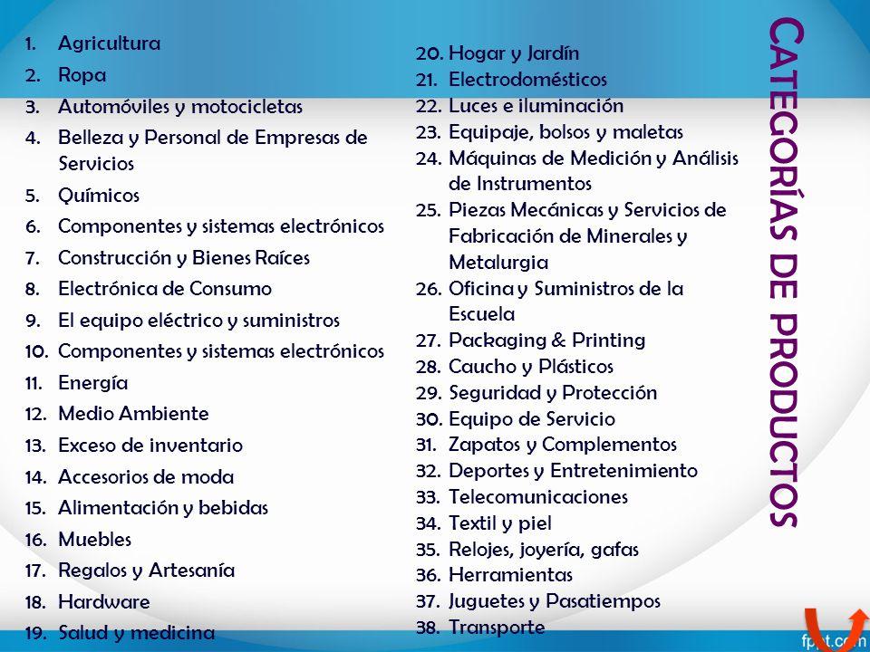 1.Agricultura 2.Ropa 3.Automóviles y motocicletas 4.Belleza y Personal de Empresas de Servicios 5.Químicos 6.Componentes y sistemas electrónicos 7.Con