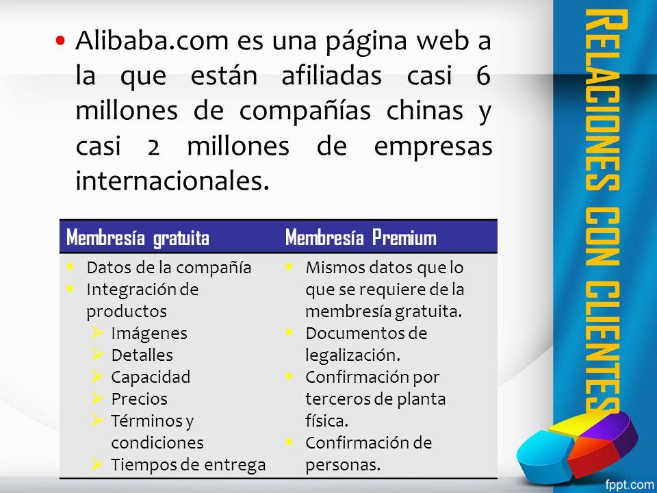 R ELACIONES CON CLIENTES Alibaba.com es una página web a la que están afiliadas casi 6 millones de compañías chinas y casi 2 millones de empresas inte