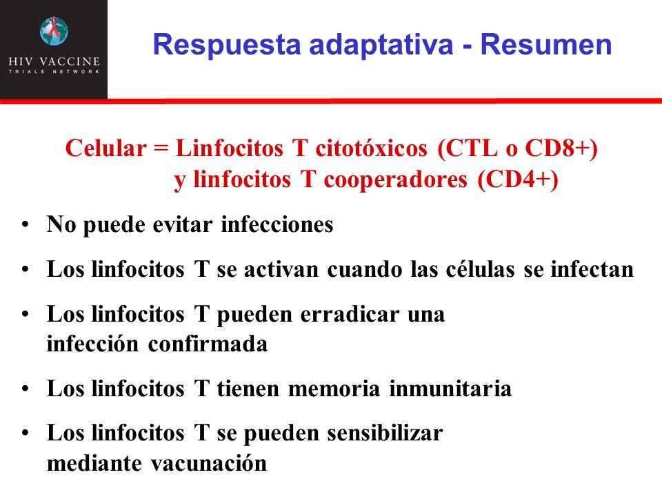 Respuesta adaptativa - Resumen Celular = Linfocitos T citotóxicos (CTL o CD8+) y linfocitos T cooperadores (CD4+) No puede evitar infecciones Los linf