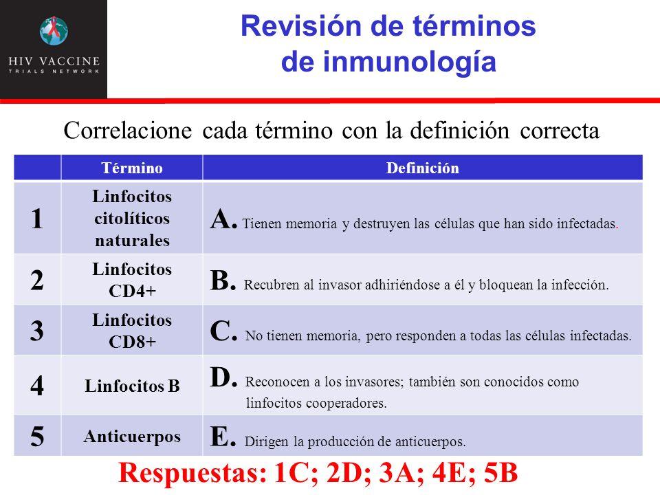 Revisión de términos de inmunología TérminoDefinición 1 Linfocitos citolíticos naturales A. Tienen memoria y destruyen las células que han sido infect
