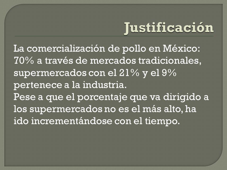 La comercialización de pollo en México: 70% a través de mercados tradicionales, supermercados con el 21% y el 9% pertenece a la industria.
