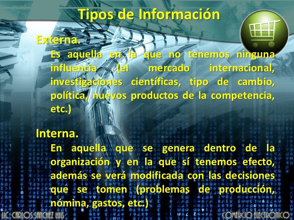 Tipos de Información Externa.