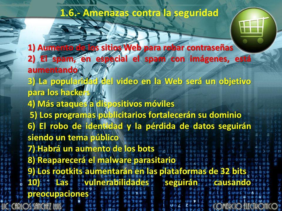 1.6.- Amenazas contra la seguridad 1) Aumento de los sitios Web para robar contraseñas 2) El spam, en especial el spam con imágenes, está aumentando 3