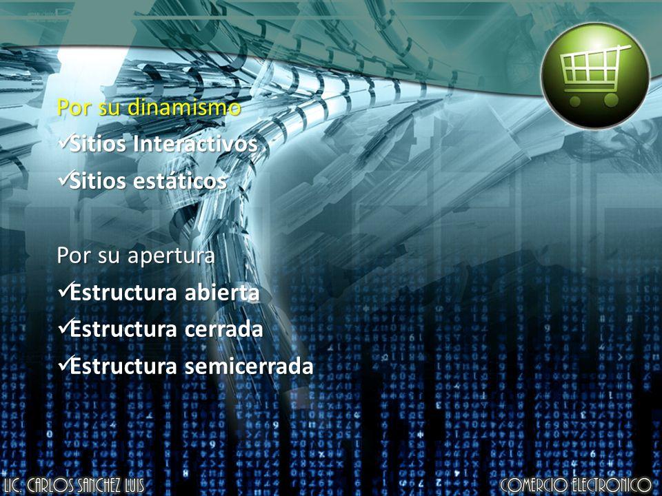 Por su dinamismo Sitios Interactivos Sitios Interactivos Sitios estáticos Sitios estáticos Por su apertura Estructura abierta Estructura abierta Estructura cerrada Estructura cerrada Estructura semicerrada Estructura semicerrada