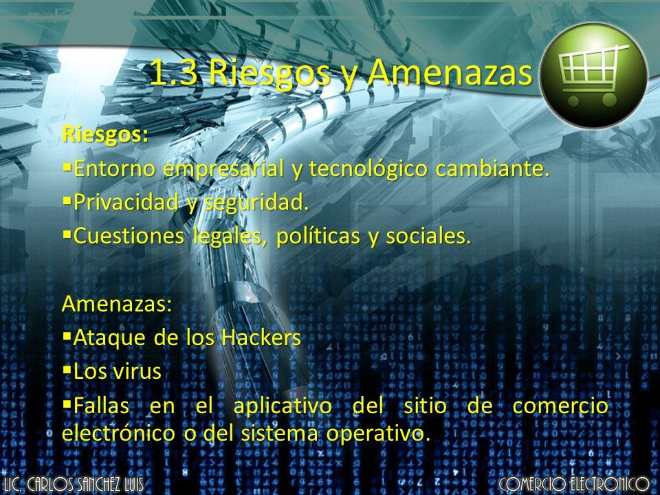 1.3 Riesgos y Amenazas Riesgos: Entorno empresarial y tecnológico cambiante. Entorno empresarial y tecnológico cambiante. Privacidad y seguridad. Priv