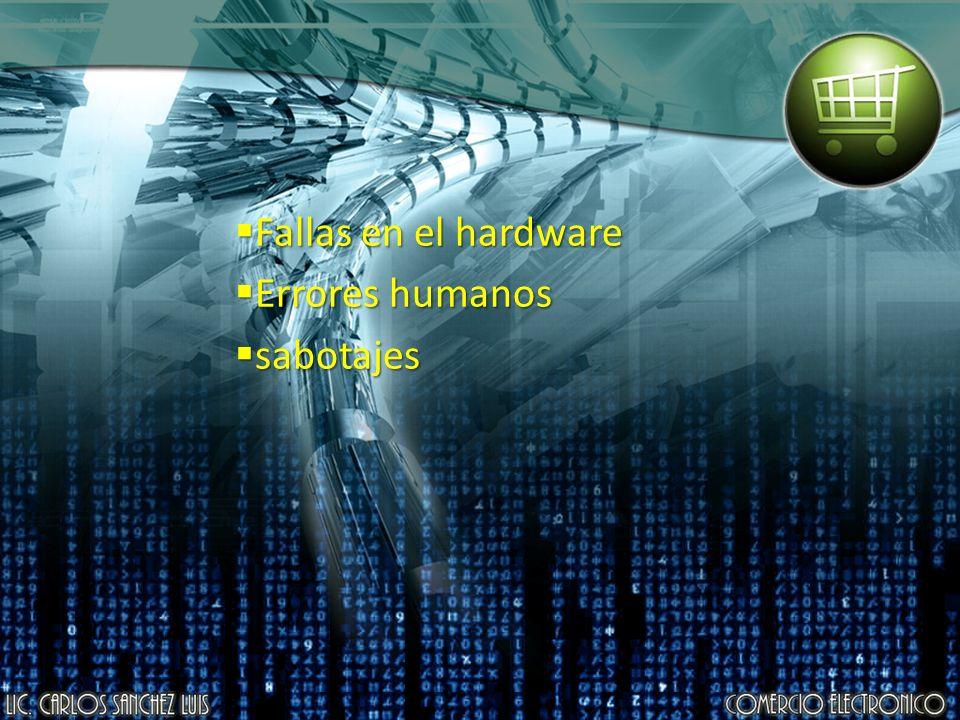 Fallas en el hardware Fallas en el hardware Errores humanos Errores humanos sabotajes sabotajes