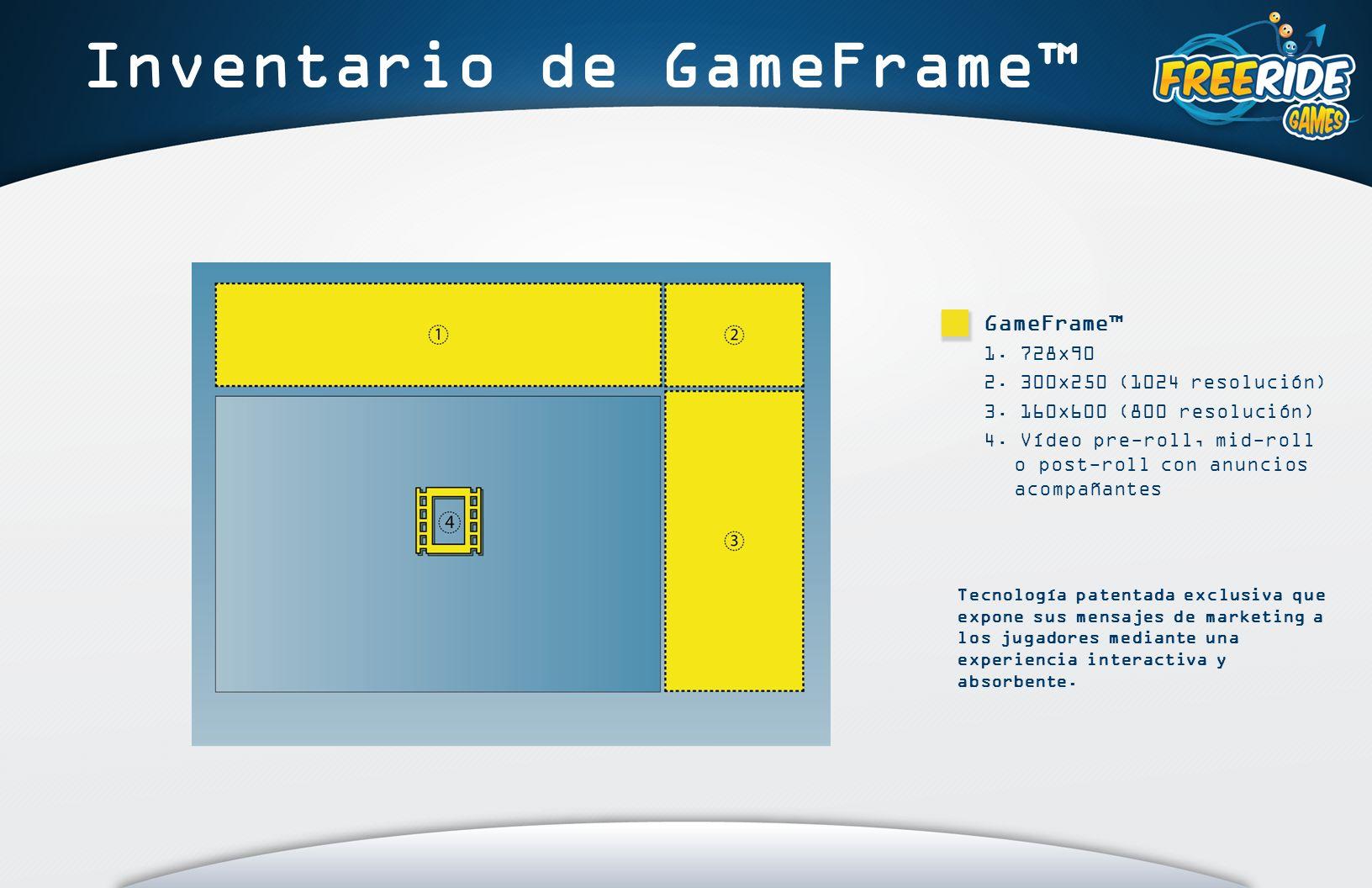 Inventario de GameFrame Tecnología patentada exclusiva que expone sus mensajes de marketing a los jugadores mediante una experiencia interactiva y absorbente.