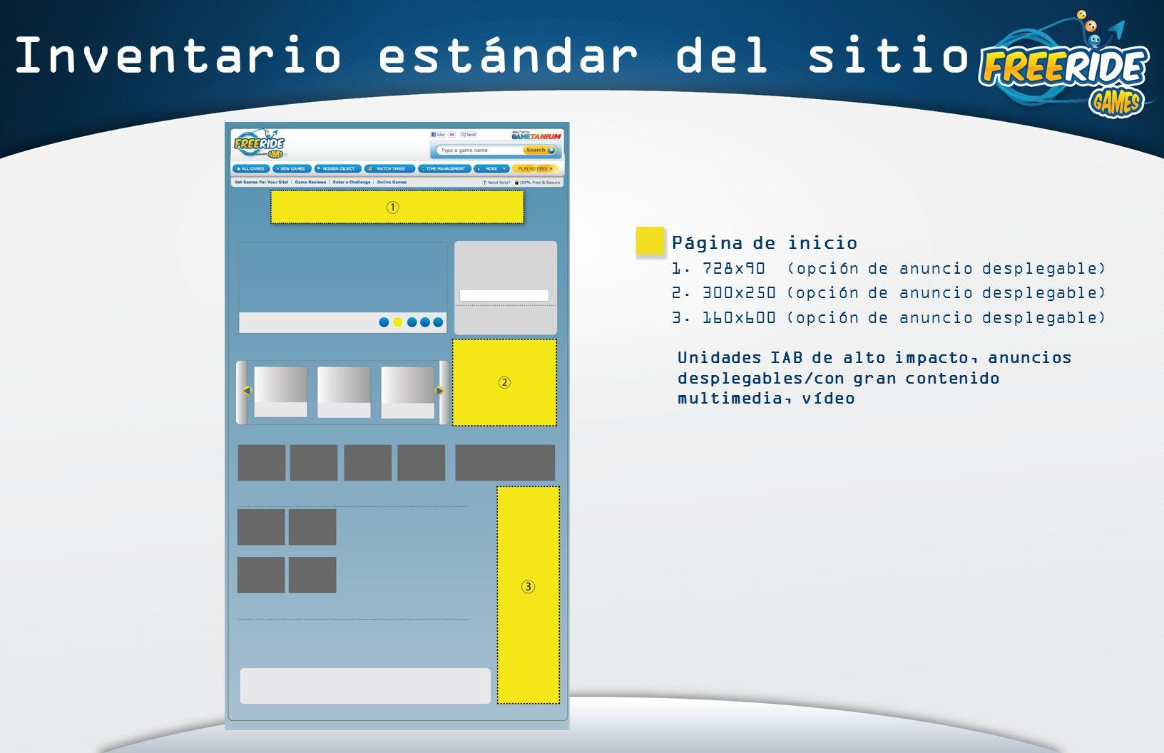 Inventario estándar del sitio Página de inicio 1. 728x90 (opción de anuncio desplegable) 2.
