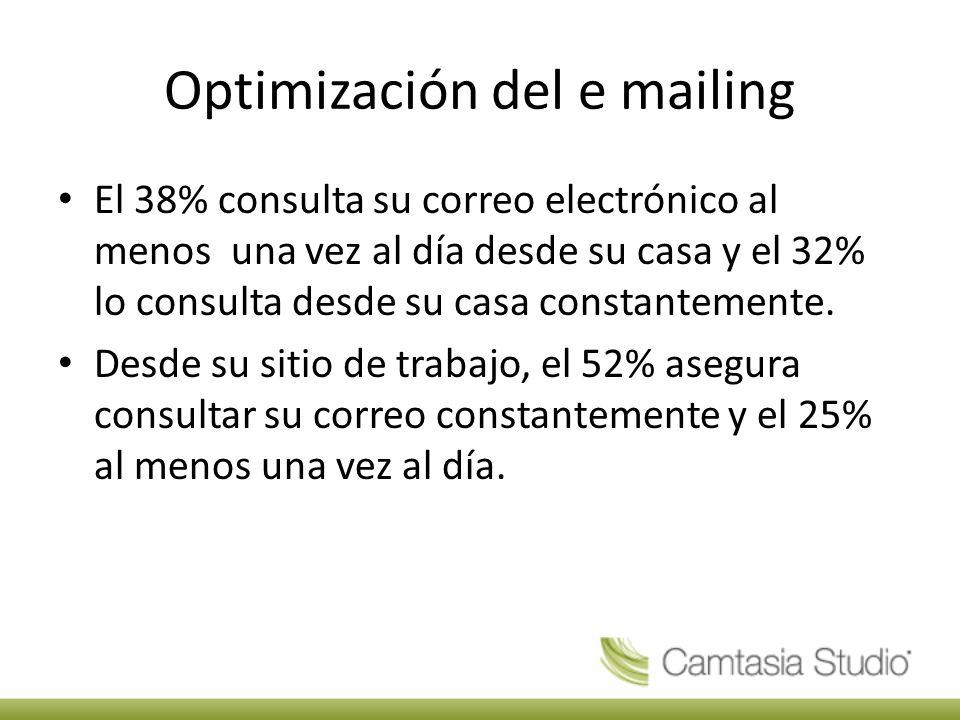 Optimización del e mailing El 38% consulta su correo electrónico al menos una vez al día desde su casa y el 32% lo consulta desde su casa constantemente.