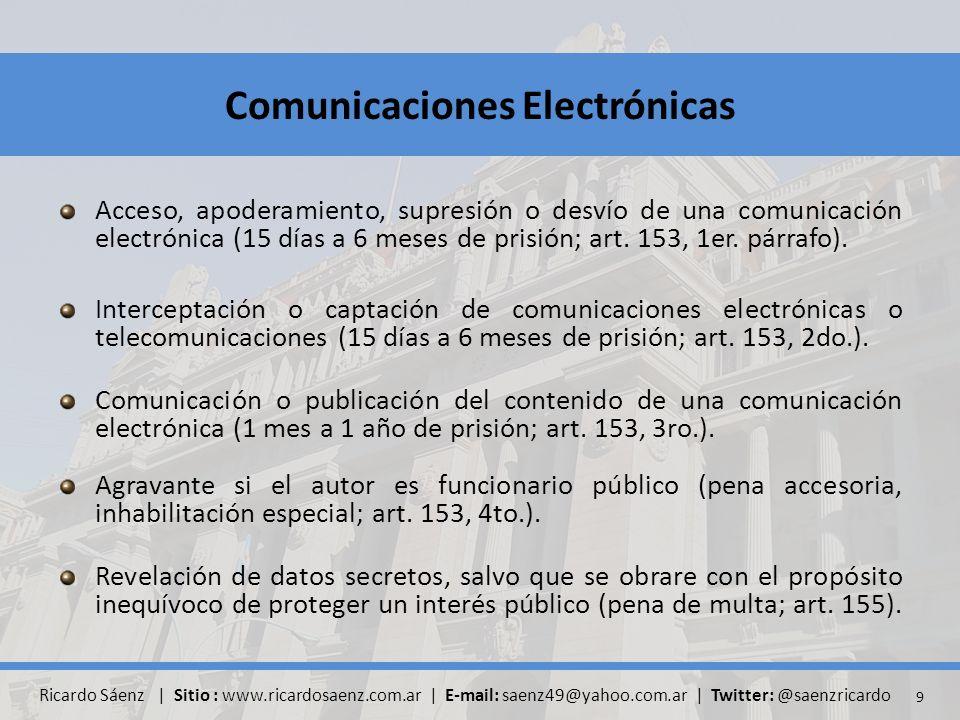 Acceso, apoderamiento, supresión o desvío de una comunicación electrónica (15 días a 6 meses de prisión; art.