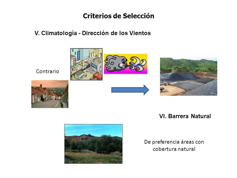 V. Climatología - Dirección de los Vientos Contrario VI. Barrera Natural De preferencia áreas con cobertura natural Criterios de Selección