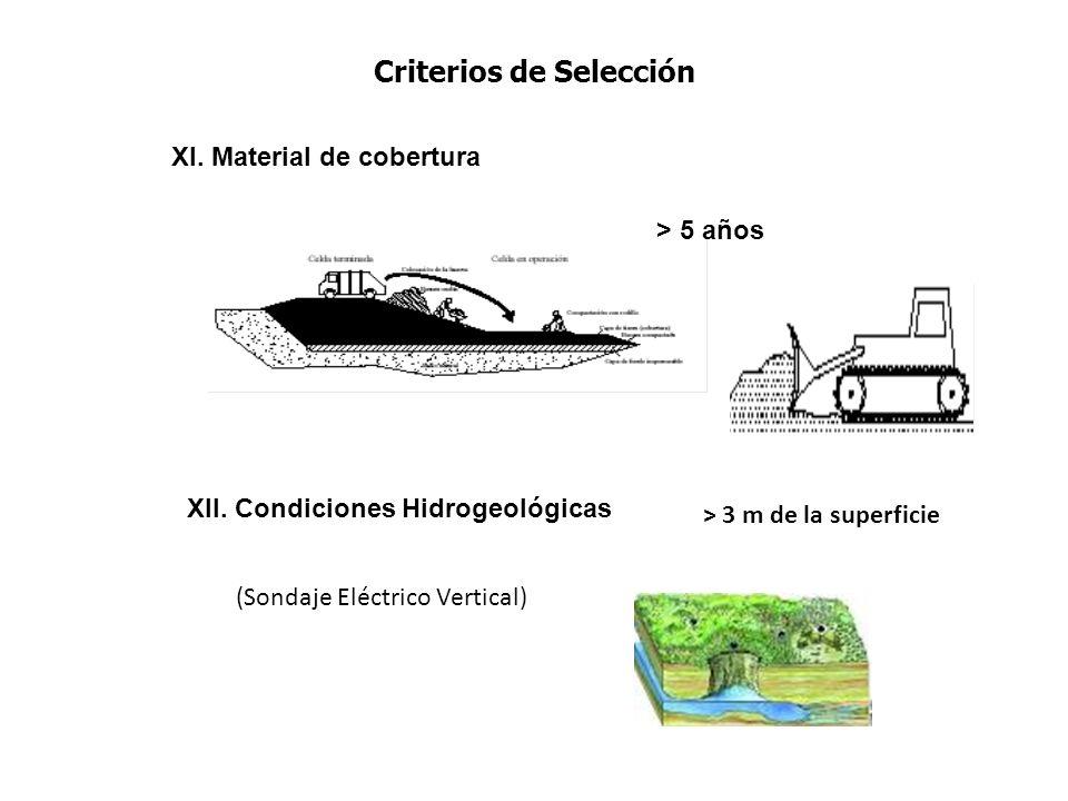 XI. Material de cobertura > 5 años XII. Condiciones Hidrogeológicas > 3 m de la superficie (Sondaje Eléctrico Vertical) Criterios de Selección