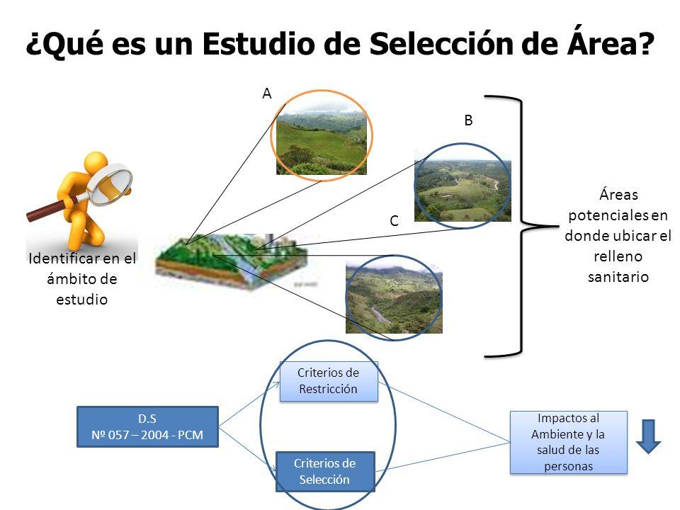 ITEMCRITERIOS DE SELECCIÓN REGLAMENTO DE LA LEY N° 27314 AREAS ALTERNATIVAS (PUNTAJE ASIGNADO) ( * ) AREA 1AREA 3 1Distancia a la Población más cercana (m)>1000 2Distancia a granjas crianza de animales (m)>1000 3Distancia a aeropuertos o pistas de aterrizaje (m)>13000 4Área del terreno o superficie disponible para rellenar (m2) 5Vida útil (años)>5 6Uso actual del suelo y del área de influencia 7Propiedad del terreno 8accesibilidad al sitio (distancia a vía de acceso principal km) 9Pendiente del terreno (Topografía) 10Posibilidad del material de cobertura 11Profundidad de la napa freática (m) 12Distancia a fuentes de agua superficiales (m) 13Geología del suelo (permeabilidad) 14Opinión Publica 15Área natural protegida por el estado 16Área arqueológica 17Vulnerabilidad a desastres naturales (inundaciones, deslizamientos) 18 Dirección predominante del viento (contraria a la población más cercana) 19Cuenta con barrera sanitaria natural CALIFICACION DE ALTERNATIVAS