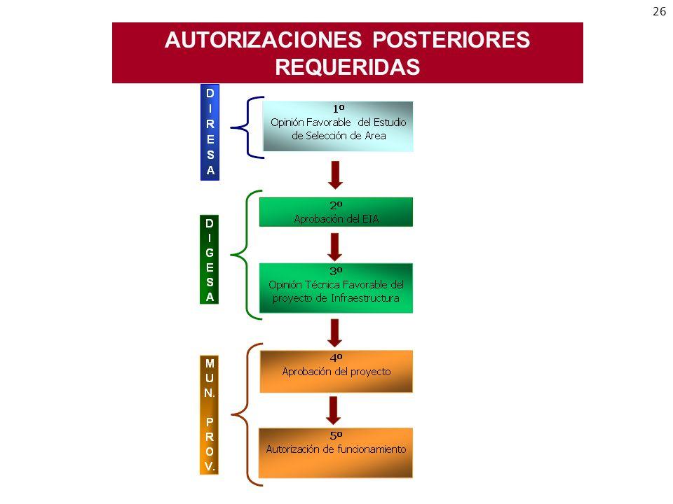 AUTORIZACIONES POSTERIORES REQUERIDAS 26