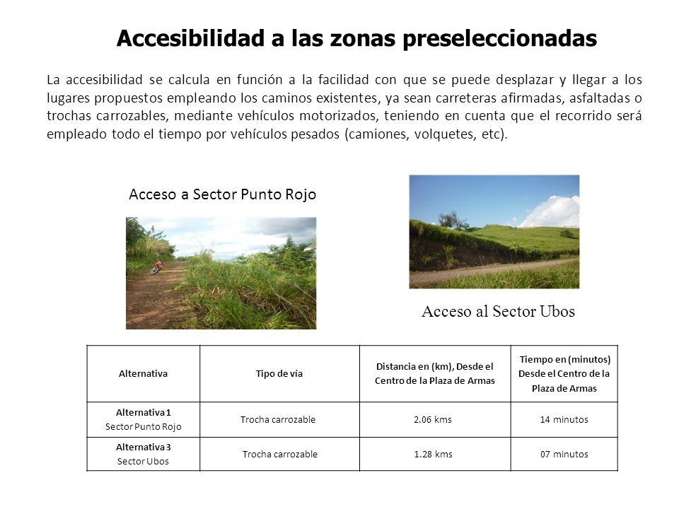 Accesibilidad a las zonas preseleccionadas La accesibilidad se calcula en función a la facilidad con que se puede desplazar y llegar a los lugares pro
