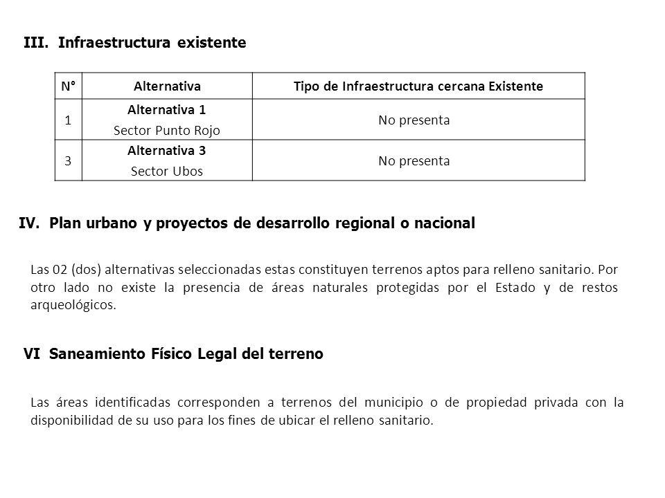 III. Infraestructura existente N°N°AlternativaTipo de Infraestructura cercana Existente 1 Alternativa 1 Sector Punto Rojo No presenta 3 Alternativa 3