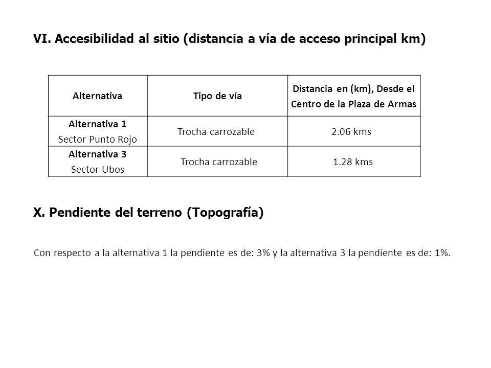 VI. Accesibilidad al sitio (distancia a vía de acceso principal km) AlternativaTipo de vía Distancia en (km), Desde el Centro de la Plaza de Armas Alt
