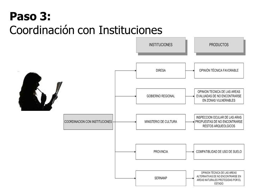 Paso 3: Coordinación con Instituciones