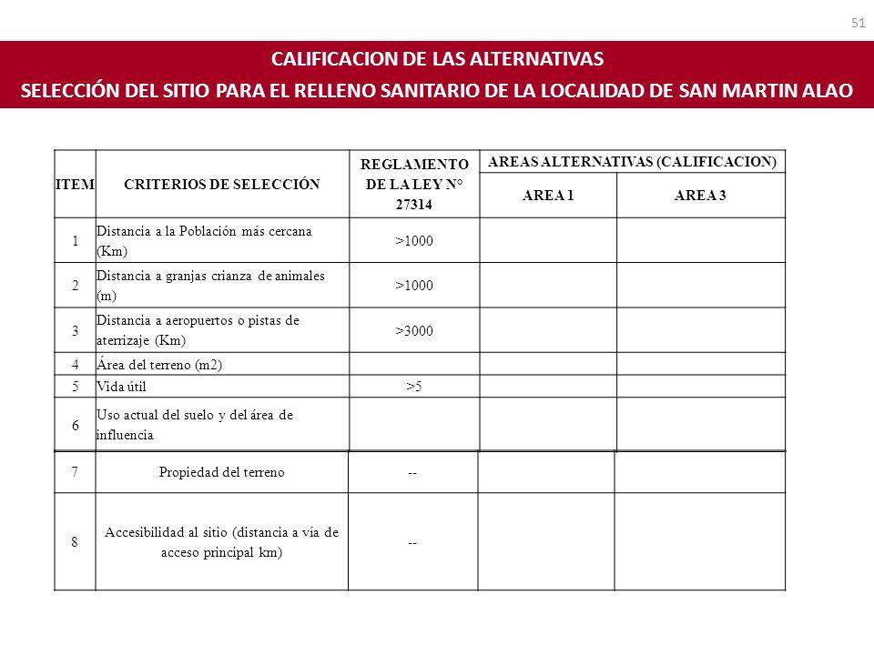 51 CALIFICACION DE LAS ALTERNATIVAS SELECCIÓN DEL SITIO PARA EL RELLENO SANITARIO DE LA LOCALIDAD DE SAN MARTIN ALAO ITEMCRITERIOS DE SELECCIÓN REGLAM