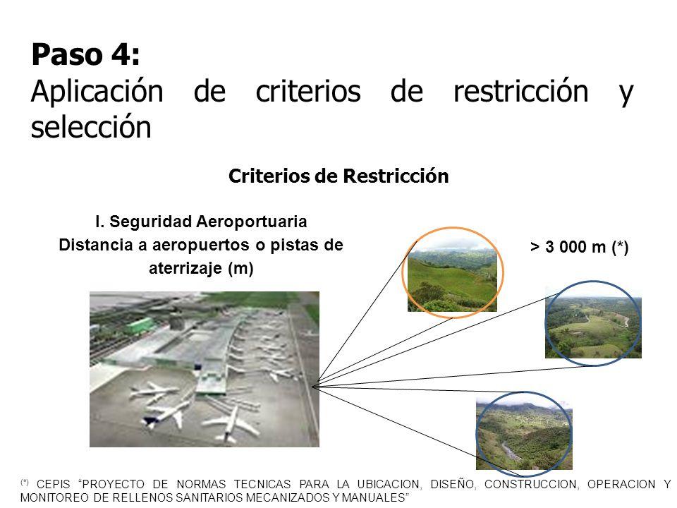 Paso 4: Aplicación de criterios de restricción y selección I. Seguridad Aeroportuaria Distancia a aeropuertos o pistas de aterrizaje (m) > 3 000 m (*)