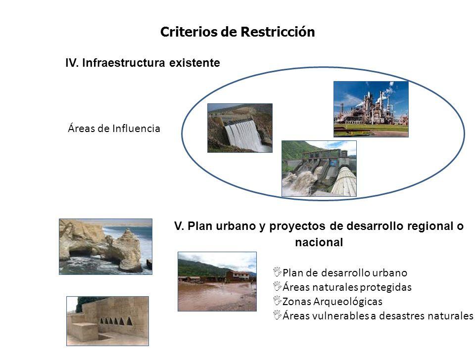 IV. Infraestructura existente V. Plan urbano y proyectos de desarrollo regional o nacional Áreas de Influencia Plan de desarrollo urbano Áreas natural