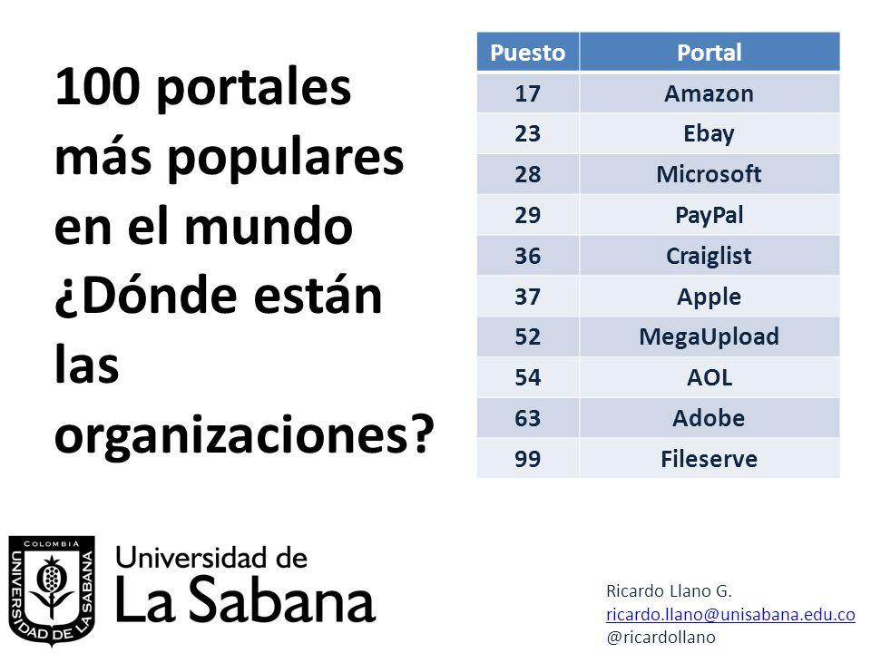 100 portales más populares en el mundo ¿Dónde están las organizaciones.
