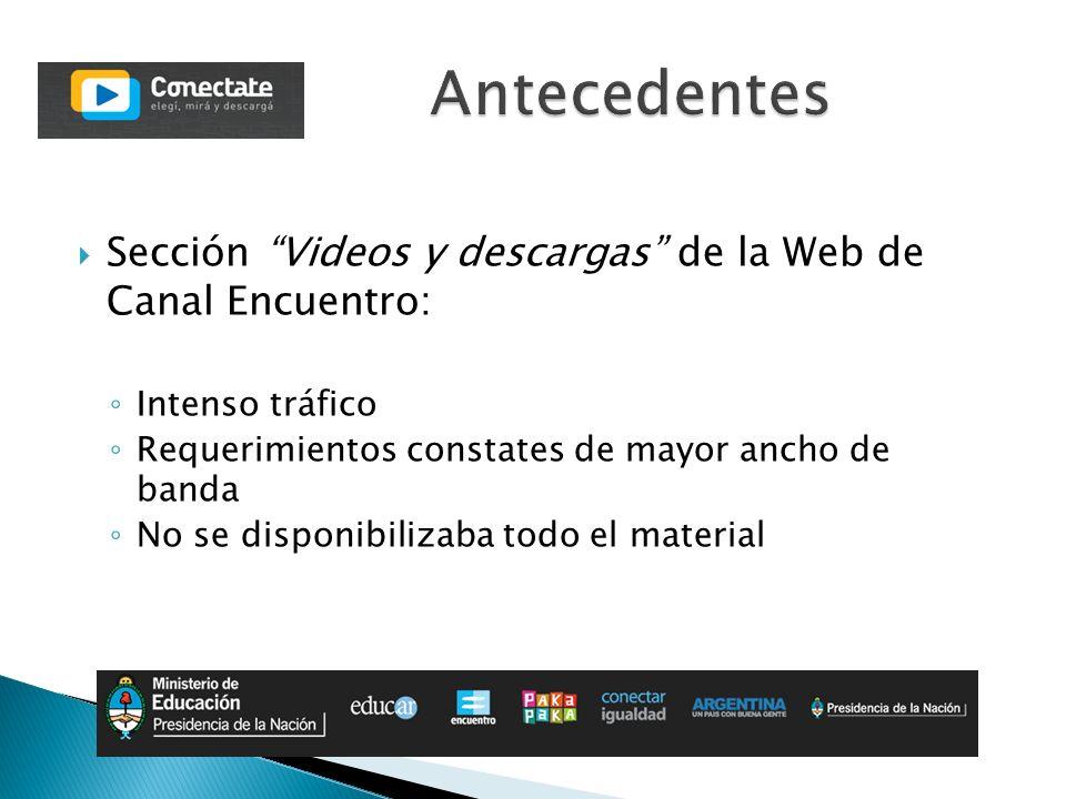 Sección Videos y descargas de la Web de Canal Encuentro: Intenso tráfico Requerimientos constates de mayor ancho de banda No se disponibilizaba todo e