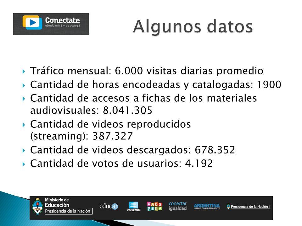 Tráfico mensual: 6.000 visitas diarias promedio Cantidad de horas encodeadas y catalogadas: 1900 Cantidad de accesos a fichas de los materiales audiovisuales: 8.041.305 Cantidad de videos reproducidos (streaming): 387.327 Cantidad de videos descargados: 678.352 Cantidad de votos de usuarios: 4.192