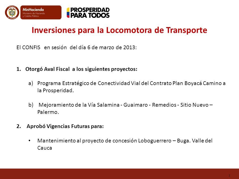 2 Inversiones para la Locomotora de Transporte Aval Fiscal Para la Declaratoria de Importancia Estratégica Programa Subsidio Familiar de Vivienda Urba