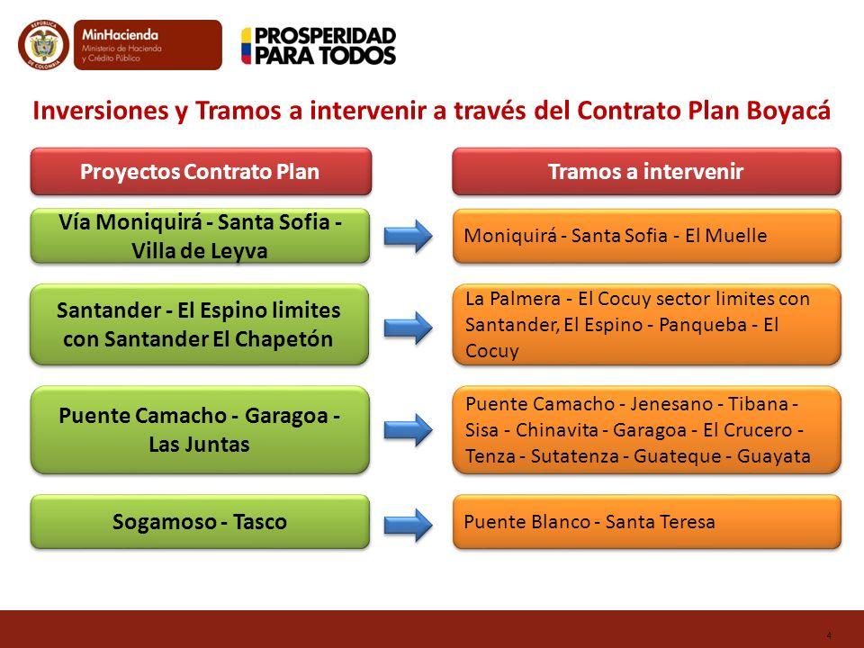 4 Inversiones y Tramos a intervenir a través del Contrato Plan Boyacá Aval Fiscal Para la Declaratoria de Importancia Estratégica Programa Subsidio Fa
