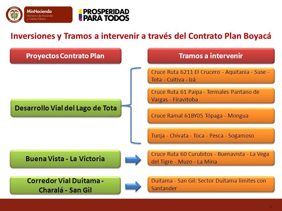 5 Aval Fiscal Para la Declaratoria de Importancia Estratégica Programa Subsidio Familiar de Vivienda Urbana en Especie Proyectos Contrato Plan Tramos