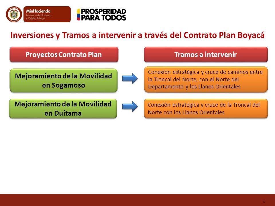 6 Aval Fiscal Para la Declaratoria de Importancia Estratégica Programa Subsidio Familiar de Vivienda Urbana en Especie Proyectos Contrato Plan Tramos