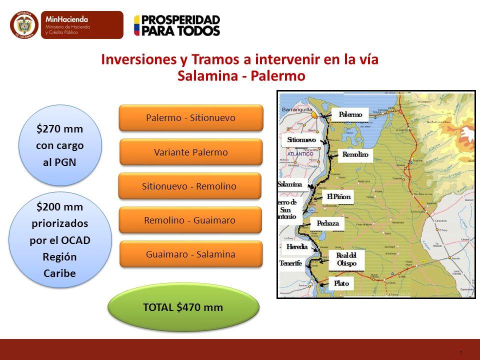 7 Inversiones y Tramos a intervenir en la vía Salamina - Palermo Aval Fiscal Para la Declaratoria de Importancia Estratégica Programa Subsidio Familia