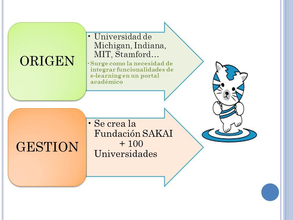 Universidad de Michigan, Indiana, MIT, Stamford… Surge como la necesidad de integrar funcionalidades de e-learning en un portal académico ORIGEN Se cr