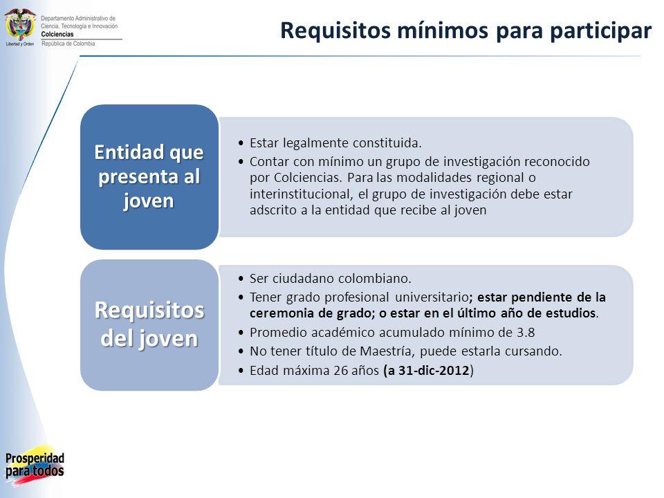 Requisitos mínimos para participar Estar legalmente constituida.
