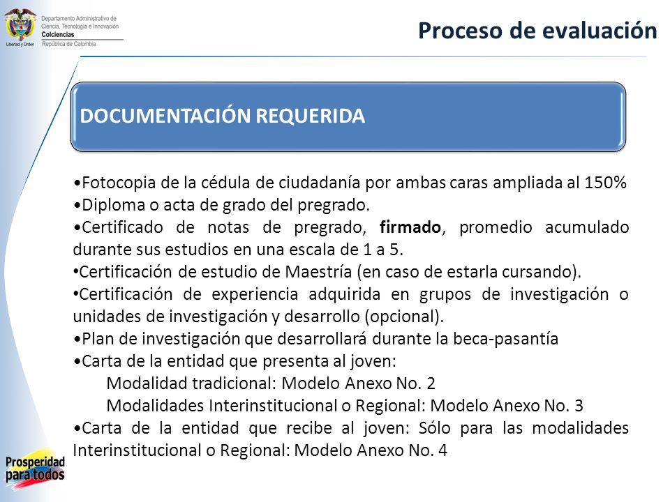 Proceso de evaluación DOCUMENTACIÓN REQUERIDA Fotocopia de la cédula de ciudadanía por ambas caras ampliada al 150% Diploma o acta de grado del pregrado.