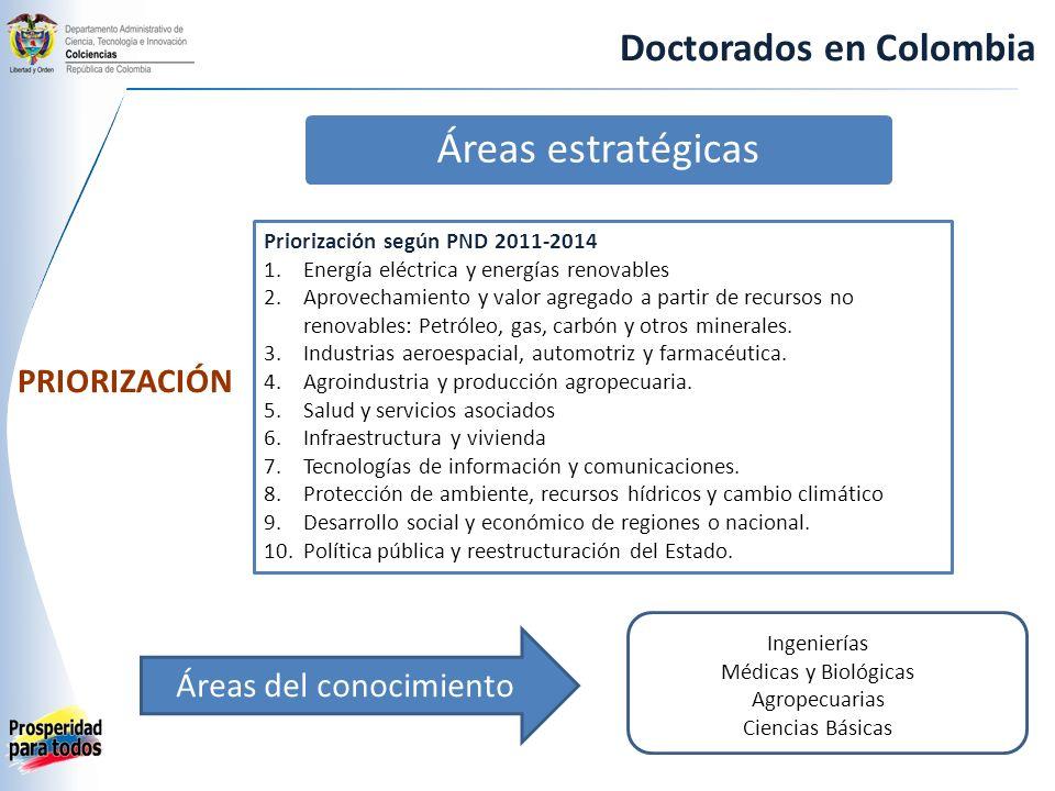 Áreas estratégicas Priorización según PND 2011-2014 1.Energía eléctrica y energías renovables 2.Aprovechamiento y valor agregado a partir de recursos no renovables: Petróleo, gas, carbón y otros minerales.
