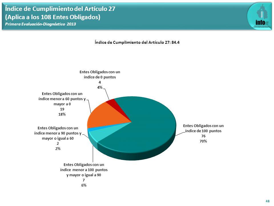 Índice de Cumplimiento del Artículo 27 (Aplica a los 108 Entes Obligados) Primera Evaluación-Diagnóstico 2013 48 Índice de Cumplimiento del Artículo 2