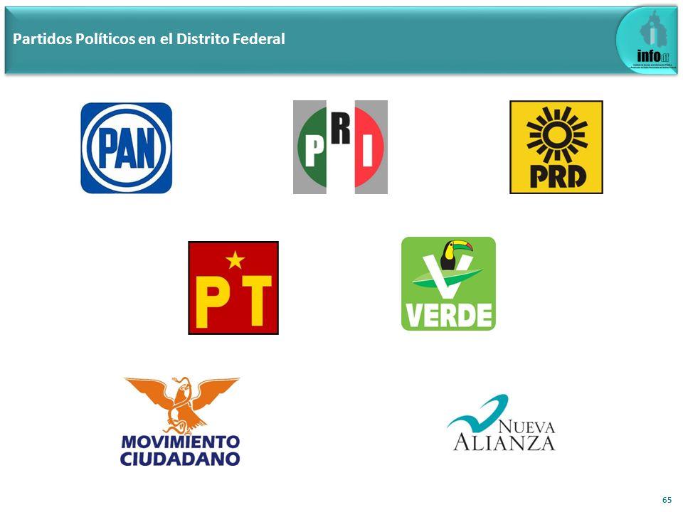 Partidos Políticos en el Distrito Federal 65