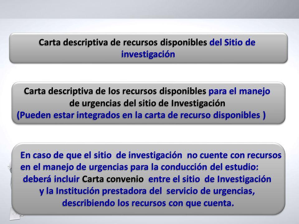 Carta descriptiva de recursos disponibles del Sitio de investigación investigación Carta descriptiva de los recursos disponibles para el manejo de urg